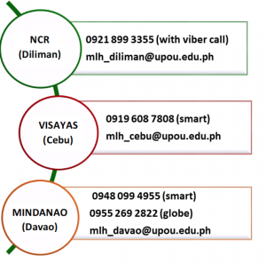 Contact Details of Mega Learning Hubs